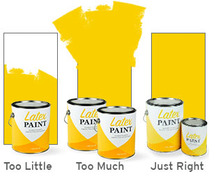 We Always Recommend Measuring Your Room Bringing Measurements To The Paint And Asking Staff For Help Figuring Out How Much